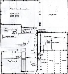 Pasture layout
